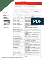 Portal do FUNESBOM - postos de atendimento