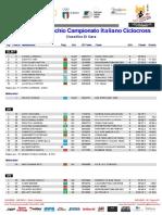 Campionato Italiano Ciclocross 2020 - Categorie ELMT-M1-M2-M3