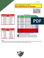 Resultados da 9ª Jornada do Campeonato Nacional da 2ª Divisão Sul em Futebol