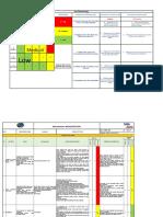 Risk Assessment Construction