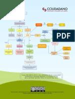 CONSTRUCTIVISMO Y APRENDIZAJE SIGNIFICATIVO.pdf