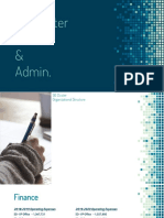 SD GA- Admin_Finance