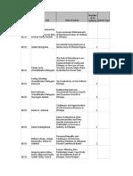 JU publications list