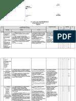 Planificare M 1 IX Prof Inv  Special practica Constructii