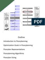Floorplanning.pptx