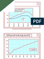 2009-10-figures-macro (1)