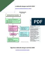 Algoritma_takikardia_dengan_nadi_ACLS.docx