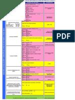 3.3.3.3 Guía de evaluación del niño y la gestante AIEPI(1).xlsx