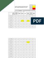 Calificaciones exámen ordinario 25-10-19