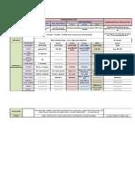 Cuadro Protocolo Musculo-esquelético - copia.xlsx