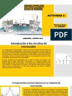 Revista Microondas ACT 2.pptx