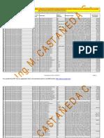 Lista-Procesos 2015-2018 CELENDIN