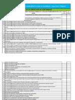 Check List de cumplimiento legal en SST