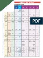 guide_choix mat plastique.pdf