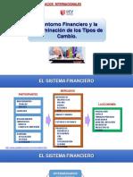 SESIÓ_08_-_El_entorno_Financiero_y_la_determinación_de_los_Tipos_de_Cambio.pdf