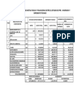 CUADRO COMPARATIVO DE METAS FISICAS.docx