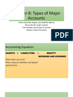 Types of Assets.pptx