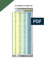 Lista de verbos irregulares en inglés más comunes.docx