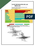 MÉTODOS DE SEPARACIÓN DE LAS MEZCLAS.docx