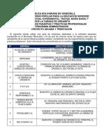 LISTADO DE EMPRESAS A POSTULAR PRACTICA PROFESIONAL I