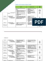 RPT-2020-Pendidikan-jasmani-kesihatan-tingkatan-2-kssm.docx