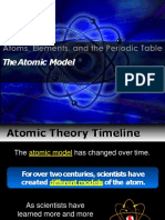 EvolutionOfAtomicModel-converted.pptx