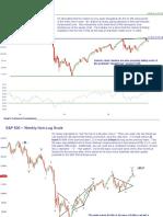 Market Update 28 Nov 10