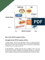 SWOT analysis of greeniz.docx