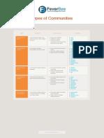 TypesofCommunities.pdf