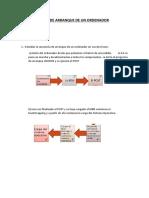Programas y Rutinas Inicio Pc