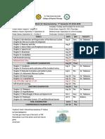 Neuroanatomy-topic-outline.docx