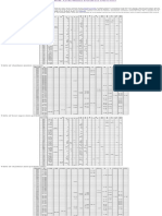 MIT-BIH Arrhythmia Database Directory (Tables).pdf