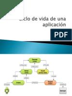 4.2 a Ciclo de vida de una aplicación(1).pptx