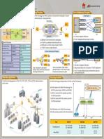 GPON Technology Poster(A3 Size).pdf