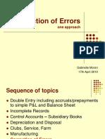 Correction of Errors_0.ppt