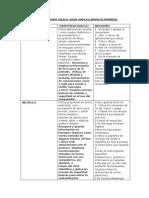PLANIFICACION DE ACTIVIDADES  ENLACES  SEGÚN  MAPA K12