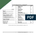 Unit 4 – Civil War and Reconstruction – Project Points