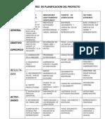 Matriz de Planificacion Del Proyecto