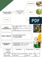 clasificacion de aceites esenciales.pptx
