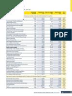 Kuldeep Bansal - High Demand Occupation List for BC