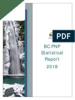 Kuldeep Bansal - BC PNP Approval Rate in 2018