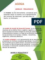 Perspectivas y Modelos Pedagógicos