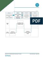 VOC2 Get Started with Asset-Based Ordering