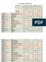 OFERTA EDUCATIVA FACULTAD DE  MED 19-2.xlsx