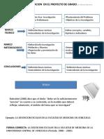 Metodología de la investigación BALESTRINI