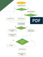 mapa gestion de calidad