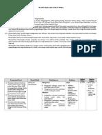 Silabus Kimia Kls X - Teknologi dan Rekayasa.doc
