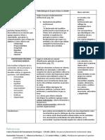 valores administracion.docx