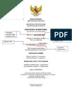LKS No. 02 2. Draft Sertifikat Level 2 Tata Busana