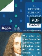 Unidad II introducción y D. Const..pdf